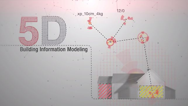 5D Introduction Video
