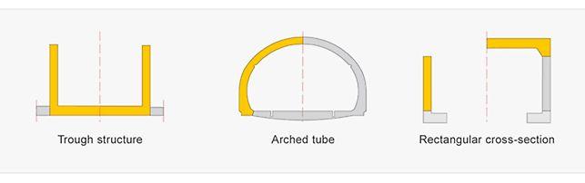 Le strutture portanti nella costruzione dei tunnel: anche in quest'ambito PERI è il partner ideale