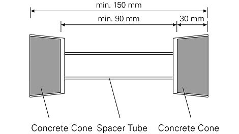 A tie point formed in this way corresponds to DIN 4102, Part 4 requirements and thus complies with Fire Resistance Class F 90 specifications. Also possible with DK Concrete Cone UNI 58/52.