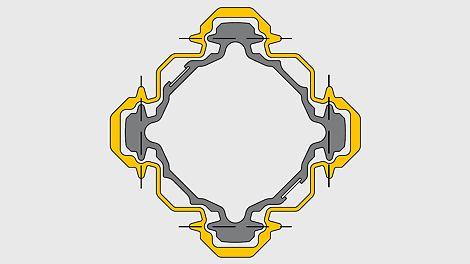Die Konstruktion der MULTIPROP Stütze steht exemplarisch für optimierte Materialausnutzung: Die Formgebung sorgt für eine hohe Tragfähigkeit der Stütze bei minimiertem Materialbedarf.