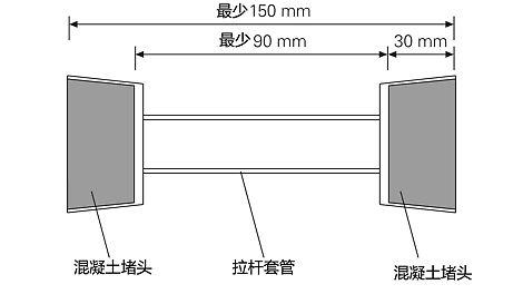 Eine so ausgeführte Ankerstelle entspricht den Anforderungen der DIN 4102, Teil 4 und erfüllt somit die Feuerwiderstandsklasse F90. Auch möglich mit DK Betonkonus UNI 58/52.