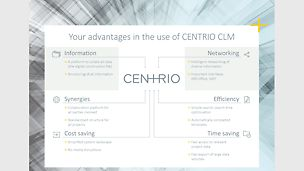 Your advantages in the use of CENTRIO CLM