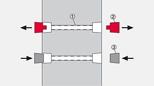 1) Tube, rough (1x) 2) DK Sealing (2x) 3) DK Concrete Cone (2x)