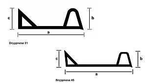 Dryppnese profiler