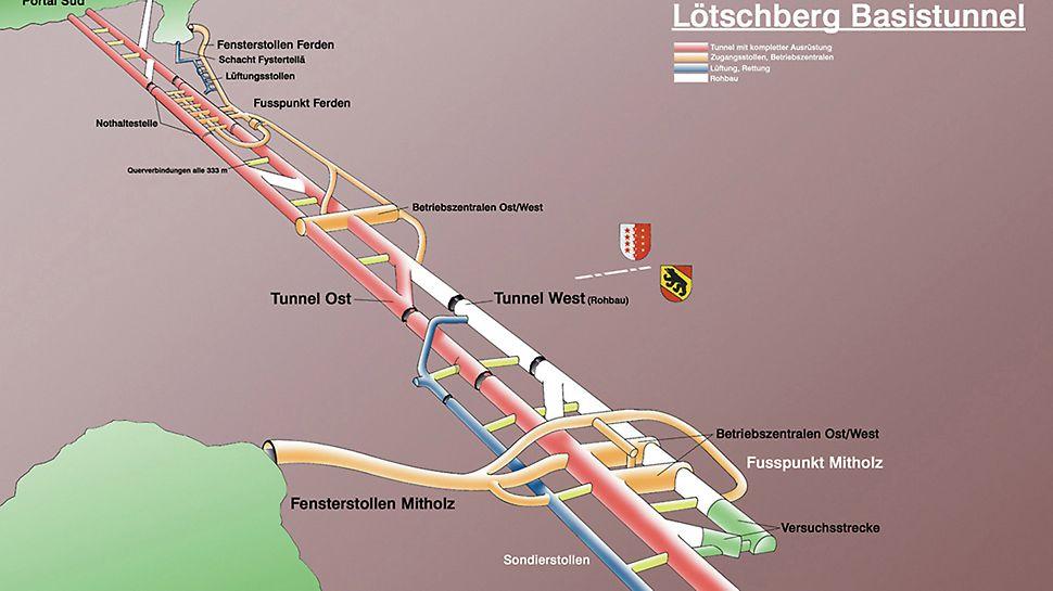 Lötschbergtunnel, Mitholz, Schweiz - Insgesamt 88 km Röhrensystem sind für den 35 km langen Lötschbergtunnel notwendig. Am Fußpunkt Mitholz entstanden die beiden Betriebszentralen Ost und West. (Grafik: BLS AlpTransit AG)