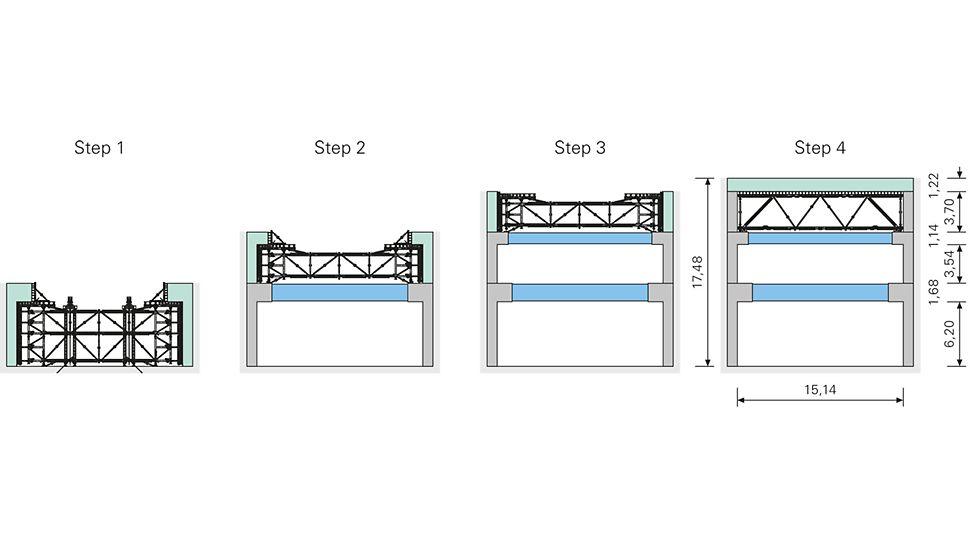 Stanica Capitol Hill - pohyblivá konštrukcia VARIOKIT