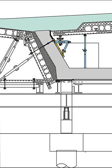 Abtrag der Betonierlasten durch das Wandlager; auf schräg angeordnete Stützen im Randbereich kann verzichtet werden.