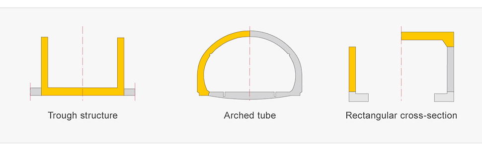 Common types of load-bearing structures are trough structures, arch tunnels and rectangular cross-sections.