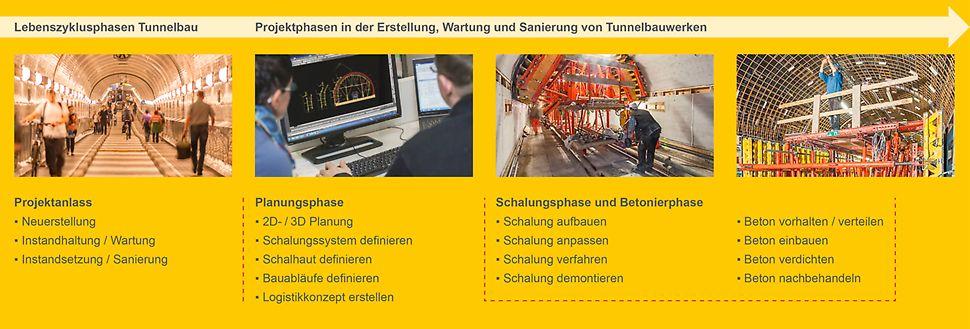 Die PERI Spezialisten für den Verkehrs- und Ingenieursbau unterstützen alle Phasen eines Tunnelbau-Projektes.