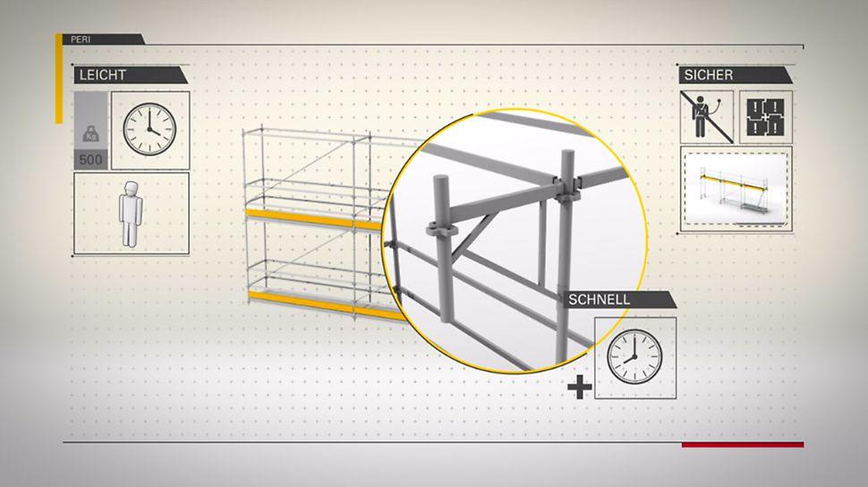 Das leichte und schnelle Fassadengerüst für sicheres Arbeiten