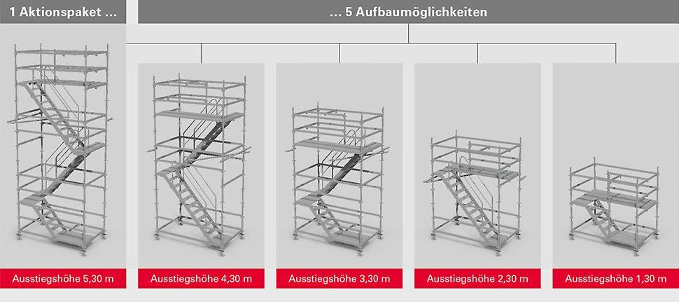 PERI UP Flex Treppe 75: 1 Treppenturm mit 5 Ausstiegshöhen