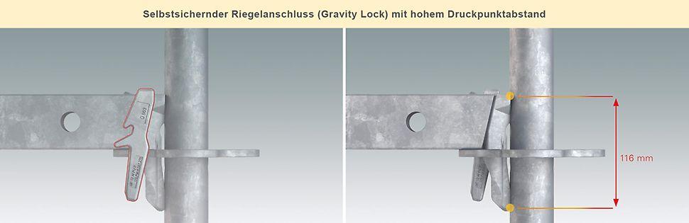 Selbstsichernder Riegelanschluss (Gravity Lock) mit hohem Druckpunktabstand