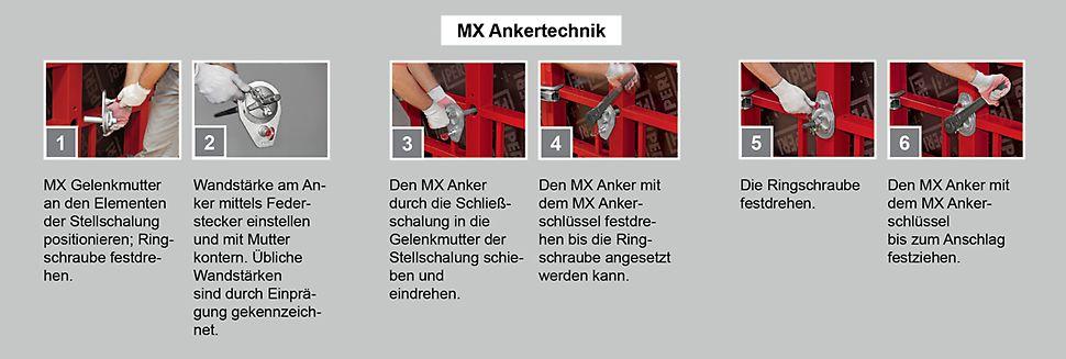 Das MAXIMO Wandschalungssystem mit der einseitig bedienbaren Ankertechnik beschleunigt das Schalen von Wänden wesentlich. In nur 6 einfachen Arbeitsschritten sind die Schalvorbereitungen von nur einem Mann durchzuführen.