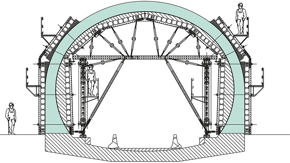 Circular cross-sections are just as possible as separate individual formwork carriages for walls and slabs.