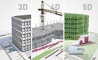Analysen und Gebäude als 3D-Grafik, welche die 5D-Prozesse darstellen und auf der 5D-Konferenz in Konstanz besprochen werden.
